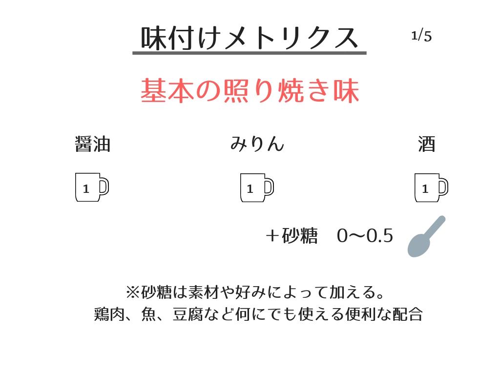 醤油・みりん・酒の黄金比率★味付けメトリクス★おいしく作る味付けの法則